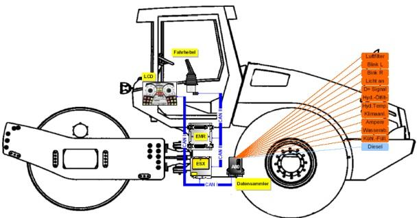 Какток BOMAG BW 213 - шина управления