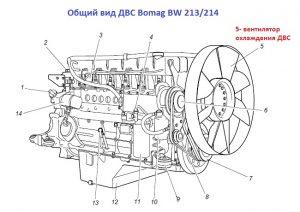 Вентилятор Bomag : охлаждения двигателя Bomag